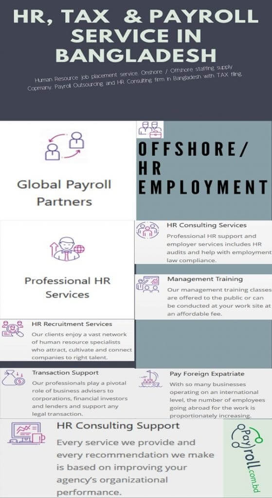 What Are The Payroll Services? And How The Best Payroll Services Are Works.